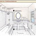 Bathroom and Kitchen Design , 6 Cool Bathroom Layout Design Tool Free In Bathroom Category