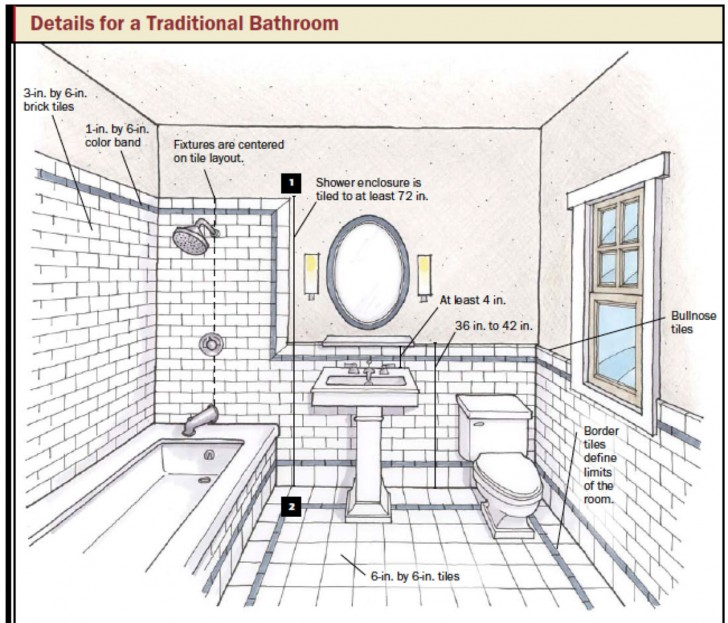 Bathroom , 6 Cool Bathroom Layout Design Tool Free : Bathroom and Kitchen Design