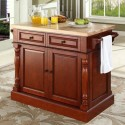 Butcher Block Top Kitchen Island , 8 Top Kitchen Islands With Butcher Block Tops In Kitchen Category