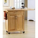 Kitchen Island Rolling , 8 Top Kitchen Islands With Butcher Block Tops In Kitchen Category