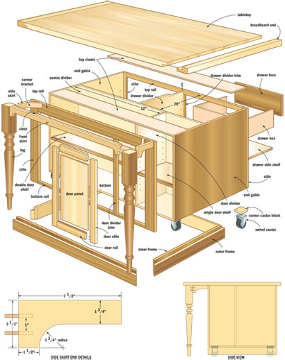 Kitchen , 6 Gorgeous Kitchen Island Blueprints : kitchen island