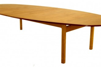 1024x515px 5 Outstanding Danish Modern Dining Tables Picture in Furniture