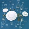 Dinner Etiquette , 6 Good Dining Table Etiquette In Kitchen Category